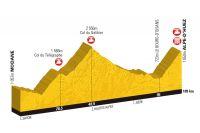 Le profil de la première Etape du Tour-Mondovélo, entre Modane et l'Alpe d'Huez