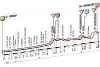 La 7ème étape du Giro