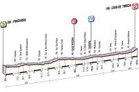 La 9ème étape du Giro