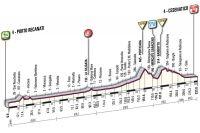 La 13ème étape du Giro