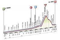 La 14ème étape du Giro