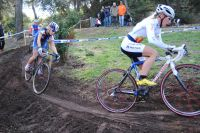 L'actu cyclo-cross du 22 novembre