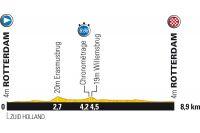Le prologue du Tour de France