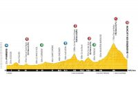 La 15ème étape du Tour de France