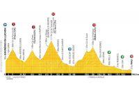 La 16ème étape du Tour de France