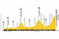 La 17ème étape du Tour de France