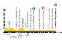 La 20ème étape du Tour de France