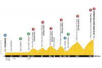 La 7ème étape du Tour de France