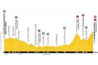 La 8ème étape du Tour de France