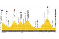 La 9ème étape du Tour de France