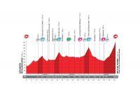 La 20ème étape de la Vuelta