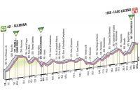Giro 2012 : la 8ème étape