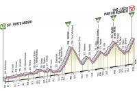 Giro 2012 : la 15ème étape