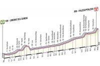 Giro 2012 : la 16ème étape