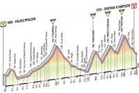 Giro 2012 : la 17ème étape