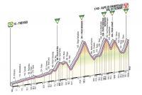 Giro 2012 : la 19ème étape