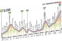 Giro 2012 : la 20ème étape