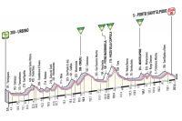 Giro 2012 : la 6ème étape