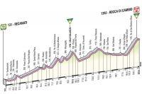 Giro 2012 : la 7ème étape