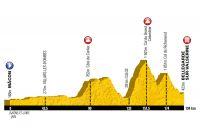 Tour de France 2012 : la 10ème étape