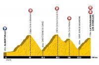 Tour 2012 : les étapes de montagne