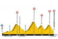 Tour de France 2012 : la 16ème étape