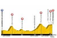 Tour de France 2012 : la 17ème étape