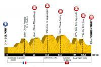 Tour de France 2012 : la 8ème étape