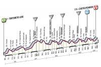 La 11ème étape du Giro