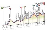 La 15ème étape du Giro