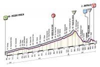 La 3ème étape du Giro