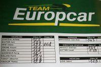 La composition des chambres de l'équipe Europcar sur le Tour de France