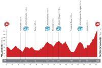 Vuelta 2012 : l'étape 14