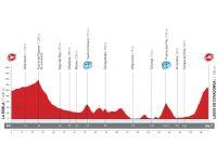 Vuelta 2012 : l'étape 15