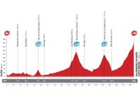 Vuelta 2012 : l'étape 16