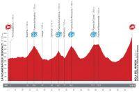 Vuelta 2012 : l'étape 20