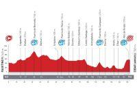 Vuelta 2012 : l'étape 3