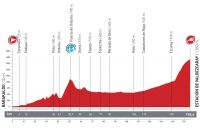 Vuelta 2012 : l'étape 4