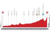Vuelta 2012 : l'étape 8
