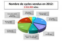 Newsletter économique n°4 : le sommaire