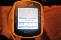 Test des GPS MioCyclo 100 et 105 H
