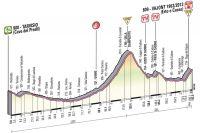 Le profil de la 11ème étape du Giro 2013