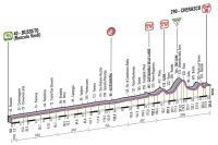 Le profil de la 13ème étape du Giro 2013