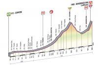 Le profil de la 14ème étape du Giro 2013