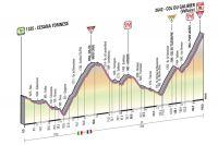 Le profil de la 15ème étape du Giro 2013