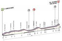 Le profil de la 8ème étape du Giro 2013