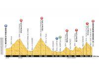 Le profil de la 19ème étape du Tour de France 2013