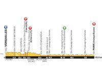Le profil de la 21ème étape du Tour de France 2013