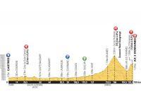 Le profil de la 8ème étape du Tour de France 2013