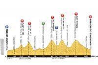 Le profil de la 9ème étape du Tour de France 2013